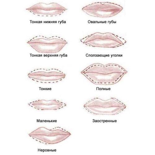 эскиз губ для татуажа