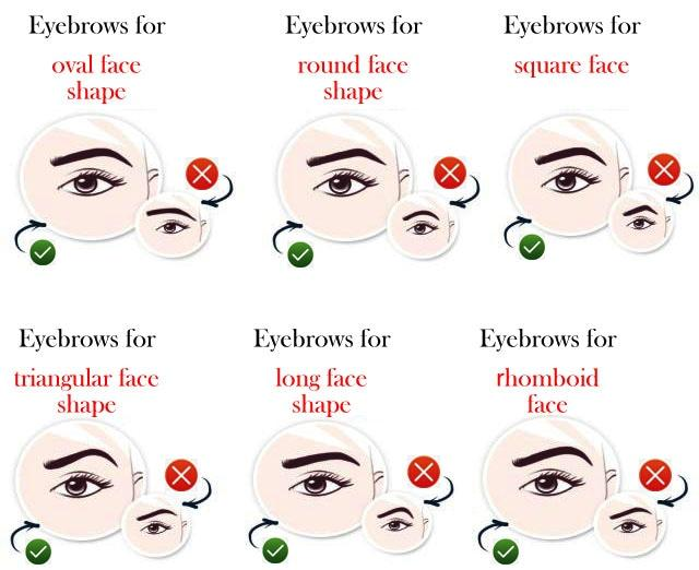 Eyebrow sketches depending on the face shape